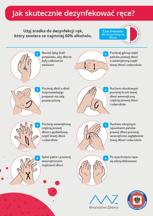 Jak skutecznie dezynfekować ręce